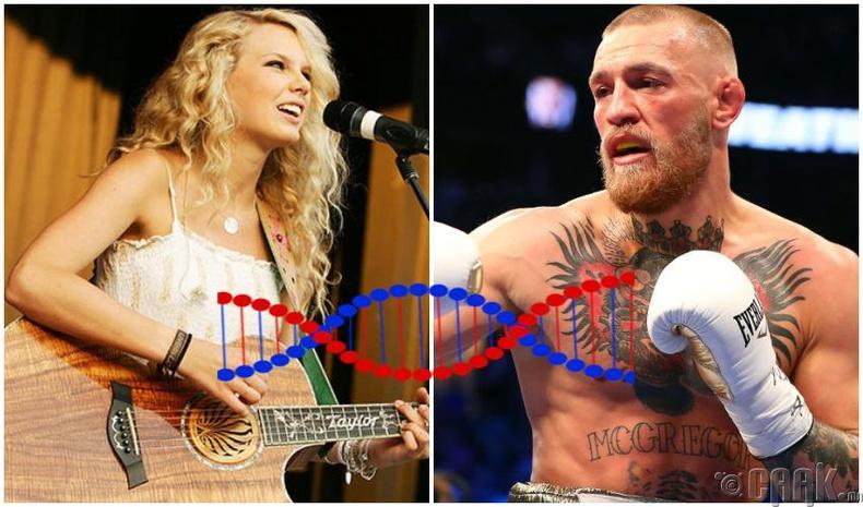 ДНК-ийн шинжилгээгээр та өөрийнхөө тухай маш их зүйлийг мэдэх боломжтой!