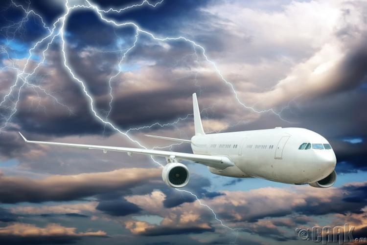 Онгоц аянга цахилгаанд тэсвэртэй