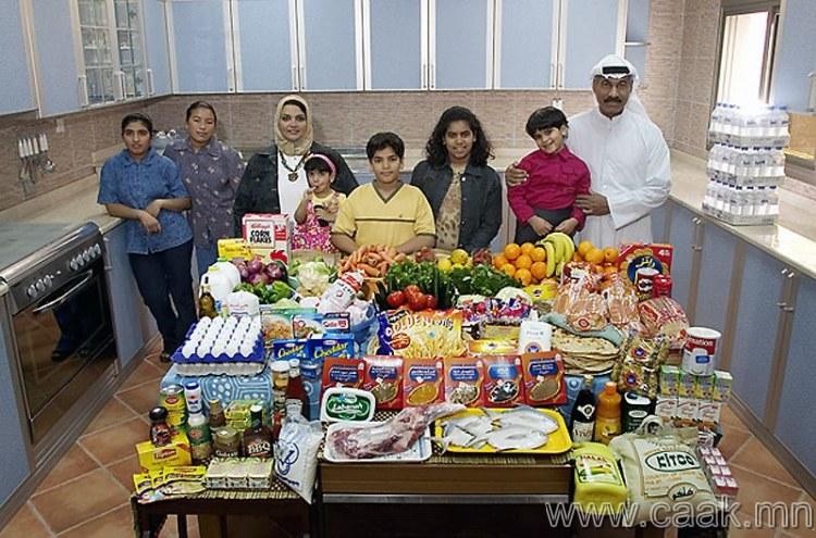 Кувейт: Кувейт хотын Аль-Хагганы гэр бvл