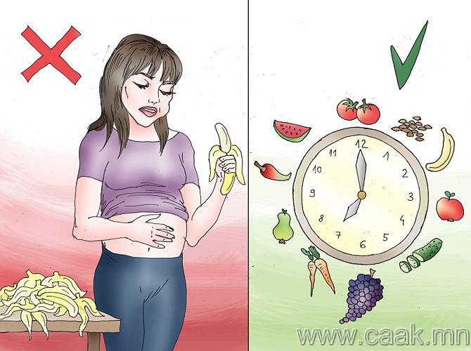 Хоолоо зохицуулах: