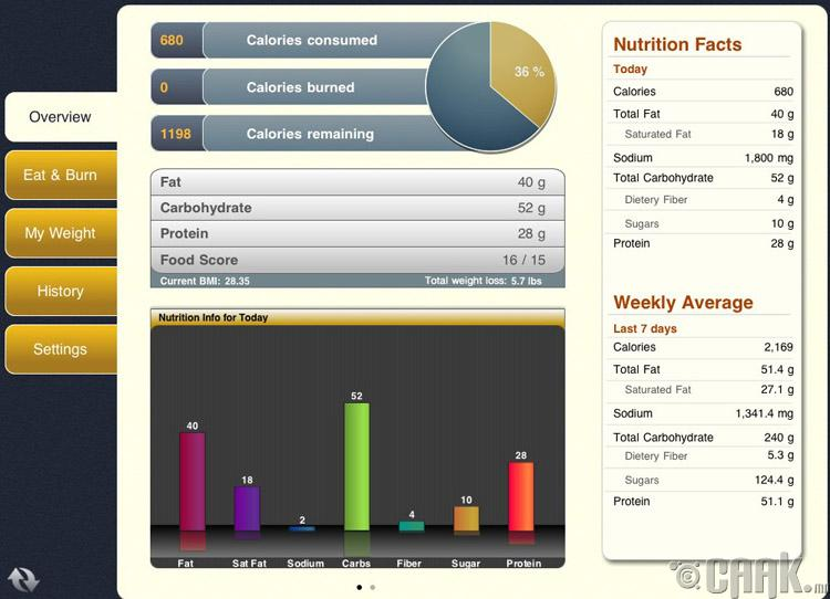 """""""Calorie Tracker Tap & Track"""""""