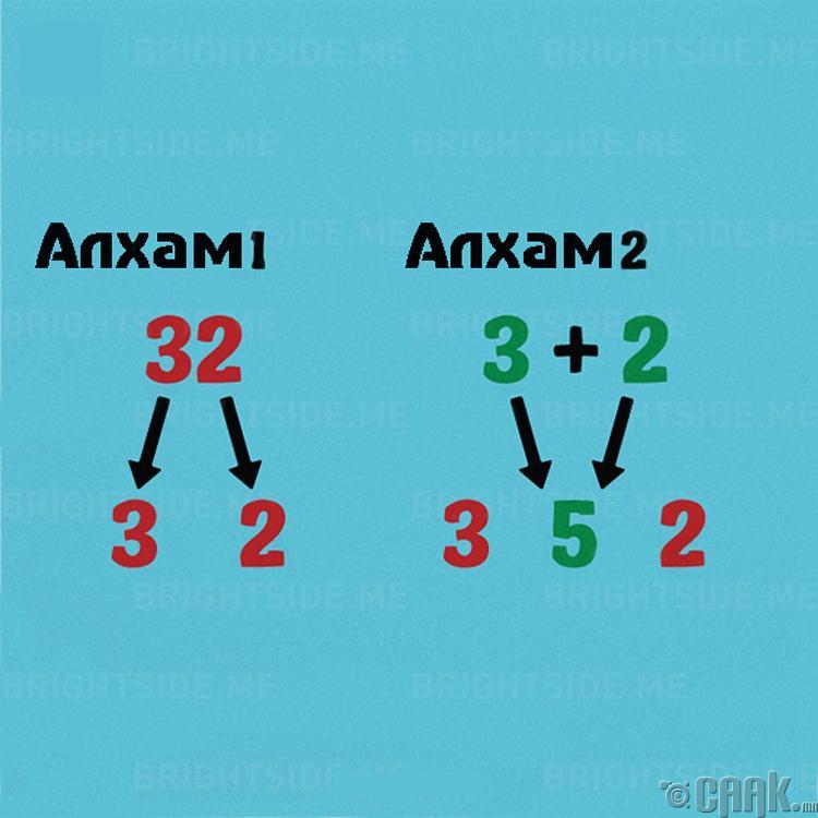 Хоёр оронтой тоог 11-ээр үржүүлэхдээ (Цифрүүдийн нийлбэр 10-аас хэтрэхгүй байх)