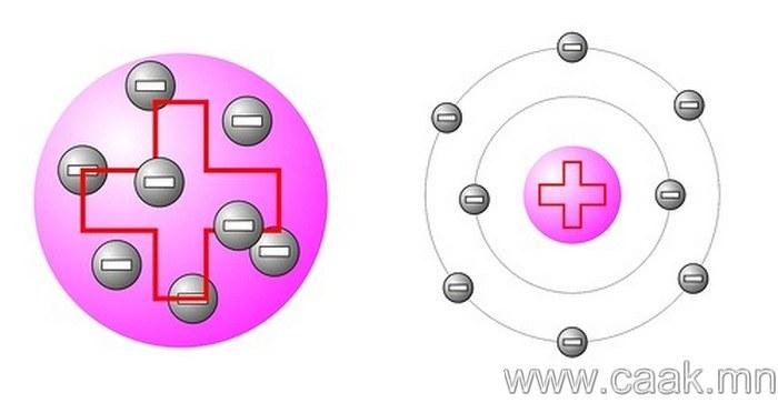 Атомын квантын загвар
