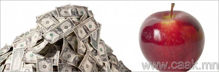 Унгарын инфляци 13 600 000 000 000 000%