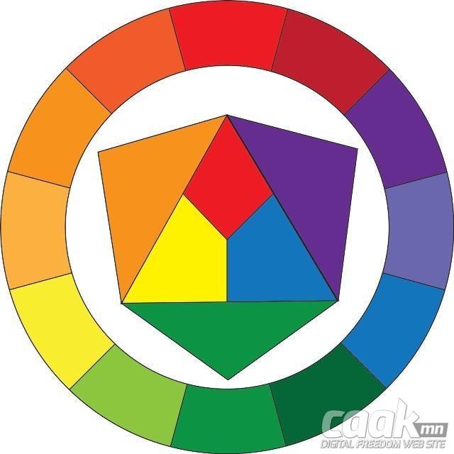 Үндсэн өнгөнүүд (улаан, шар, хөх)