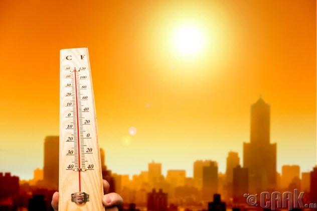Цаг уурын өөрчлөлт