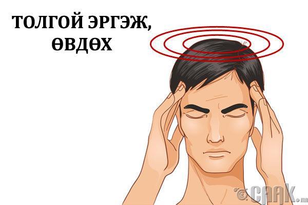 Толгой эргэх