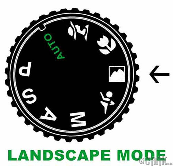 Байгалийн дүрслэл горим (Landscape Mode)