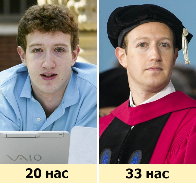 Марк Цукерберг (Mark Elliot Zuckerberg) - 72 тэрбум $
