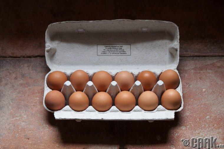 Пакистан: Нэг сагс буюу 12 ширхэг өндөг