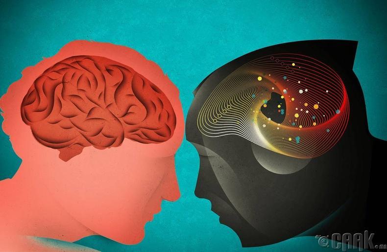 Хиймэл оюун ухаанд дарлуулж болзошгүй