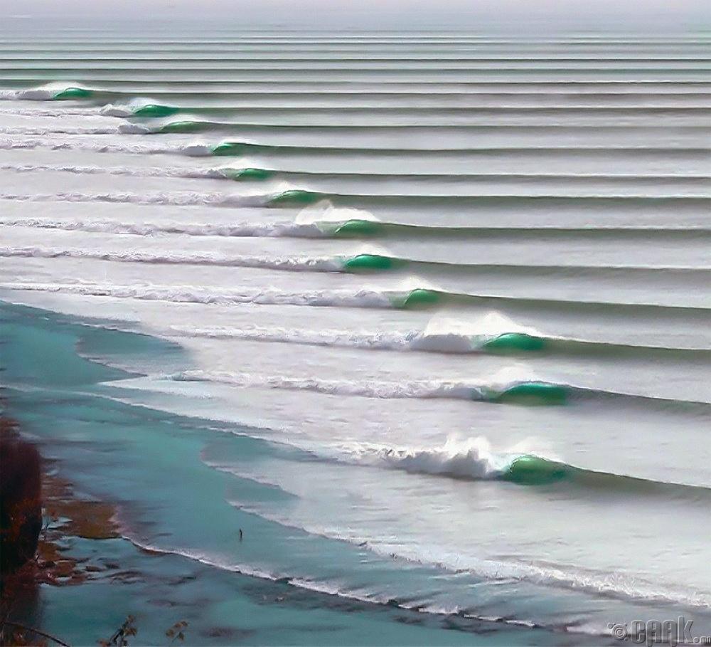 Далайн давалгаа, Перу