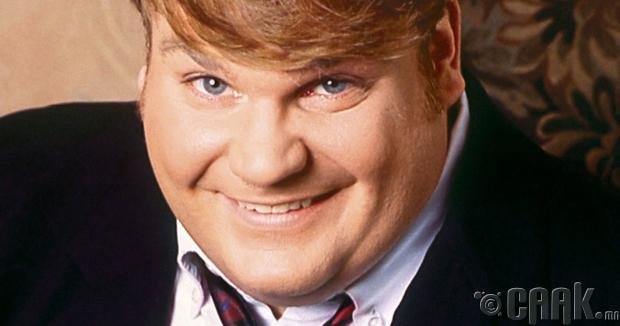 Крис Фарли (Chris Farley)