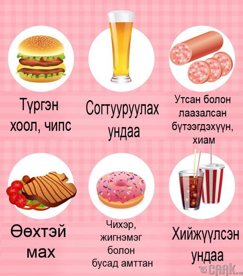 Юу идэж болохгүй вэ?