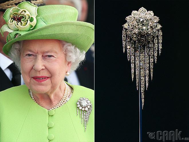 Хатан хаан Викториагийн бэлэг