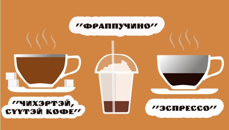 Уух дуртай кофегоороо өөрийгөө шинжээрэй! /сонжоо/