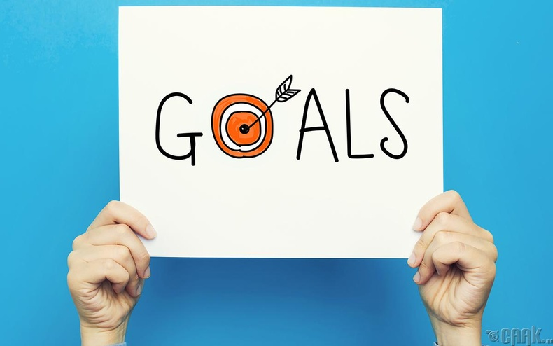 Зорилгоо тодорхойлж байж л амжилт гаргана