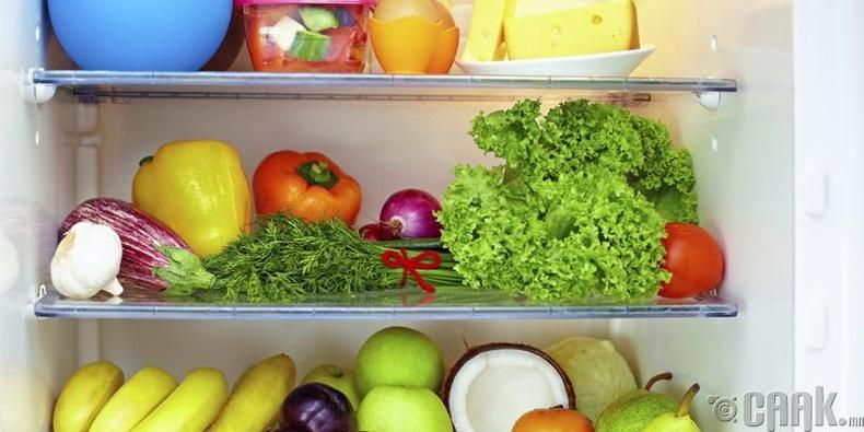 Хоол хүнсэндээ анхаарах хэрэгтэй