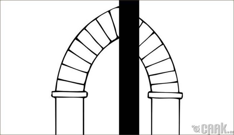 Энэ бол хоёр багана нь тэнцүү хаалга