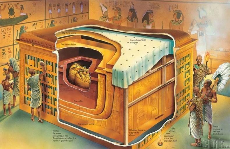 Египетийн Тутанхамон фараоны бунхан