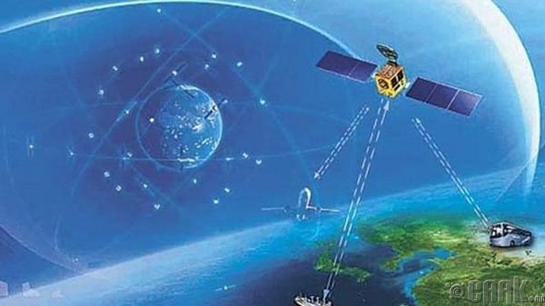 """""""Beidou"""" навигацийн хиймэл дагуулын систем"""