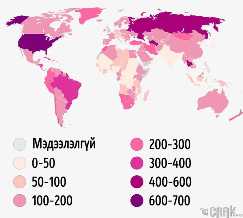 100 мянган хүн тутамд ноогдох ял эдлэгчдийн тоо