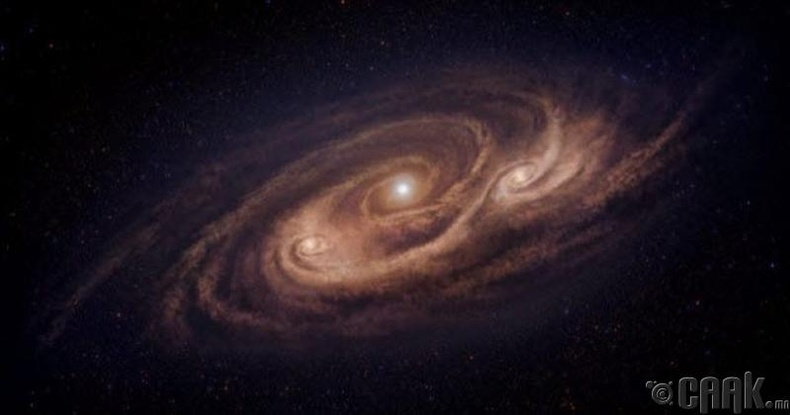 Тасралтгүй одод үүсгэгч галактик