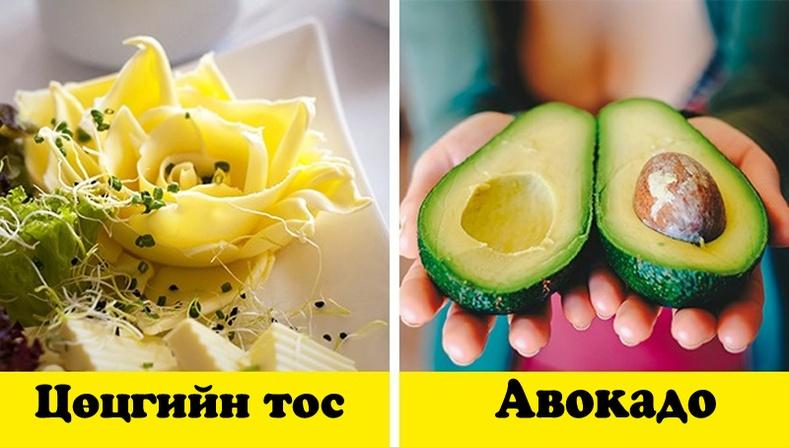 Авокадо болон цөцгийн тос
