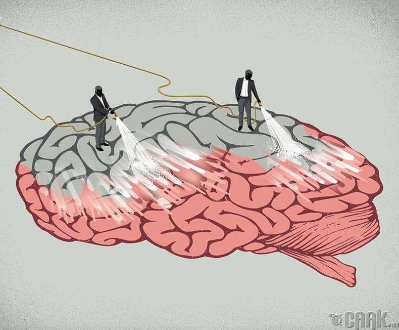 Тархи угаалт