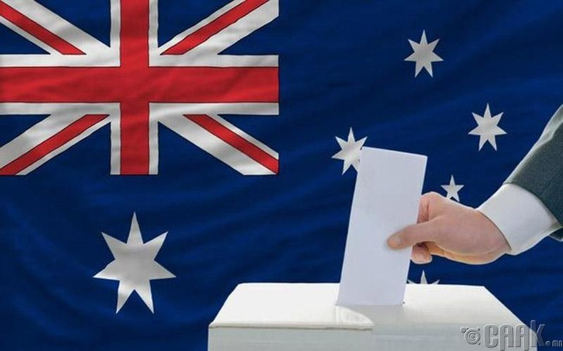 Австрали - Заавал сонгуульд оролцох