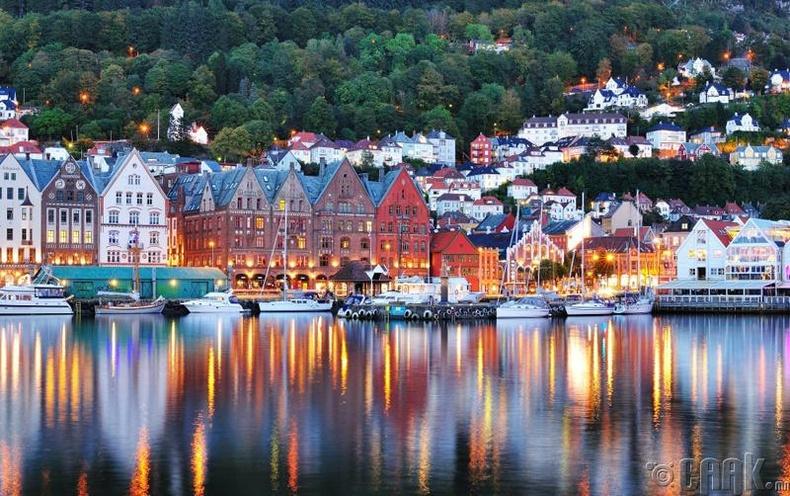 Норвеги - 56,663 доллар