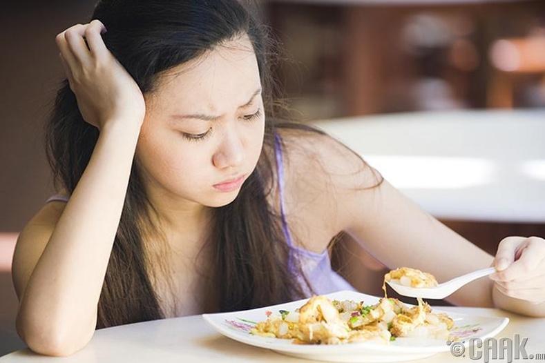 Хоолны дуршил буурах