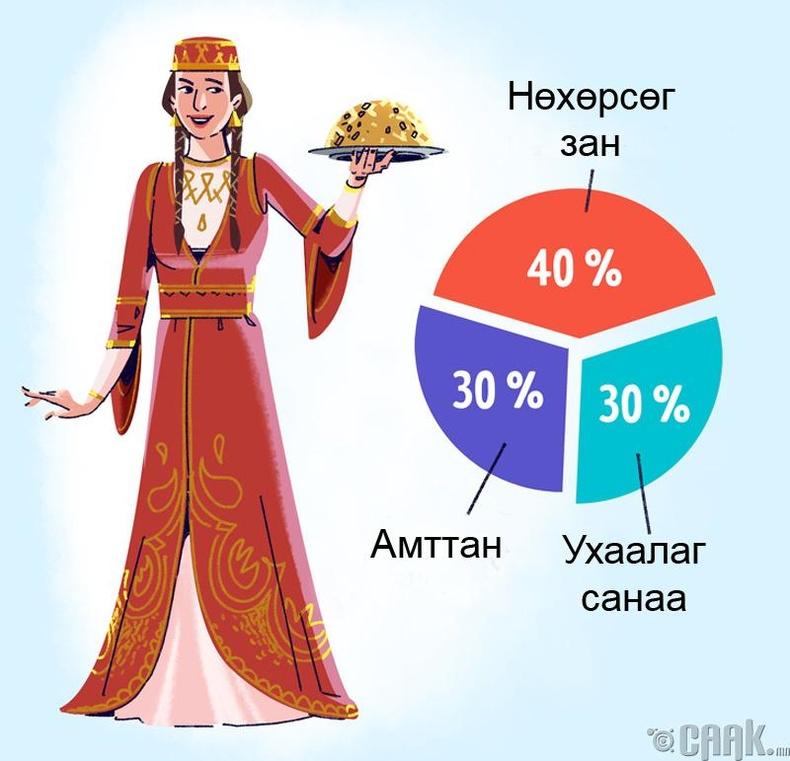 Татарчууд