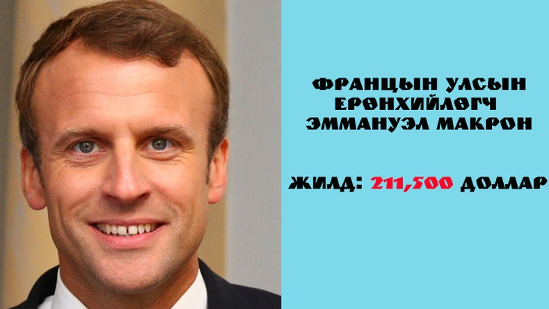 Эммануэл Макрон (Emmanuelle Macron)