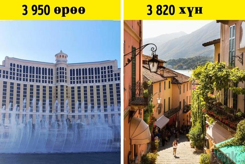"""Лас-Вегасын """"Bellagio"""" зочид буудлын өрөөний тоо Италийн Беллажио хотын хүн амаас олон"""