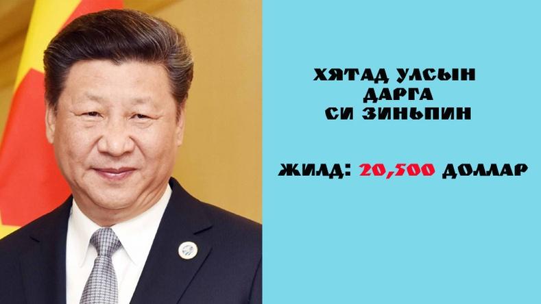 Си Зиньпин (Xi Jinping)