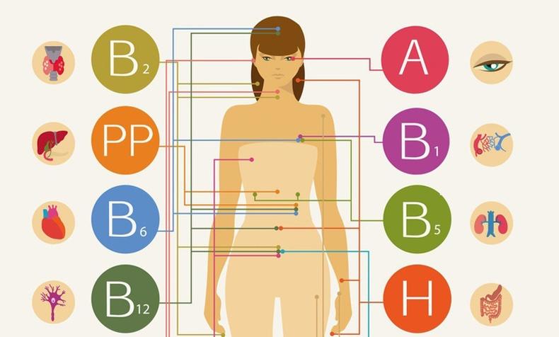 Эмэгтэйчүүдийн заавал уух ёстой 10 витамин