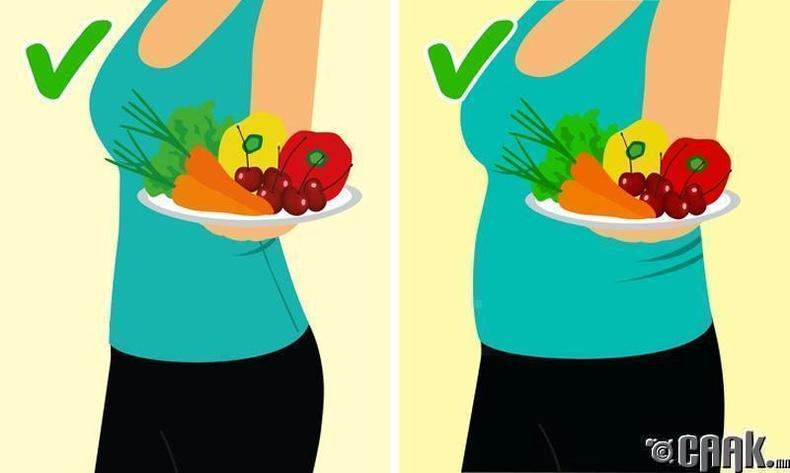 Жин биеийн эрүүл мэндийн үзүүлэлт биш