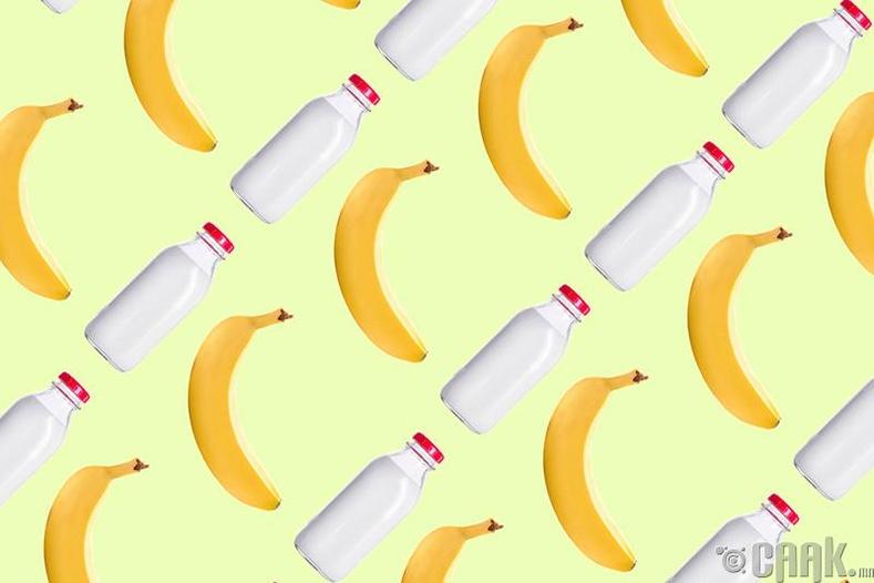 Банана ба сүү