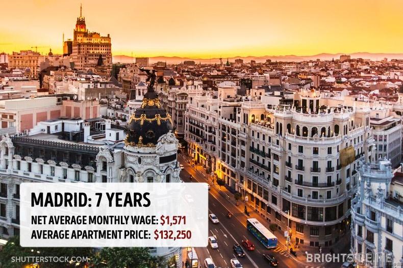 Испани - Мадрид