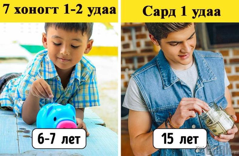 Хүүхдэд хэдий хэмжээтэй мөнгө хэдий хугацаанд өгч байх вэ?