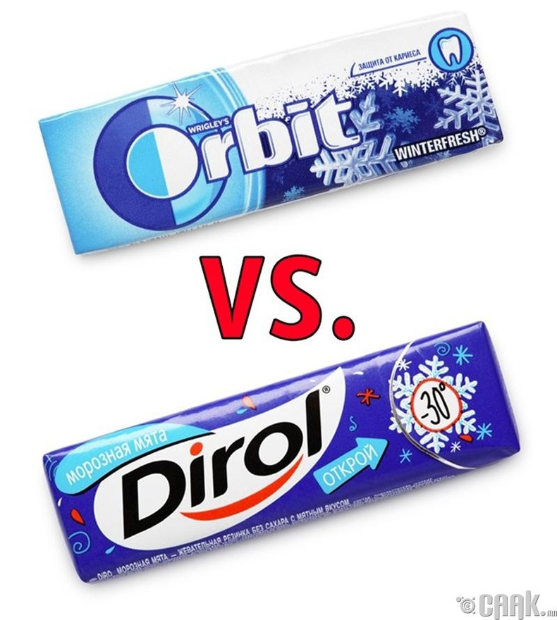 """Orbit"" vs. ""Dirol"""