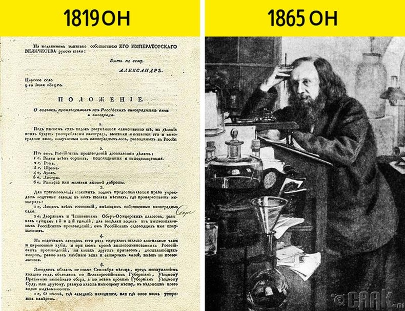 Архийг, химич Дмитрий Менделеев бүтээсэн