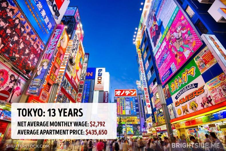 Япон - Токио