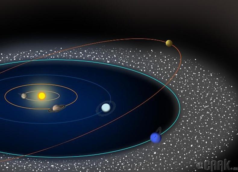 Нарны аймгийн хил нь Дэлхий ван гаригаас мянга дахин цаагуур бий