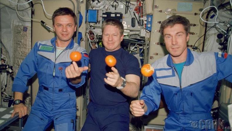 Олон улсын сансрын станцад сансрын нисэгчид ямар цаг ашигладаг вэ?