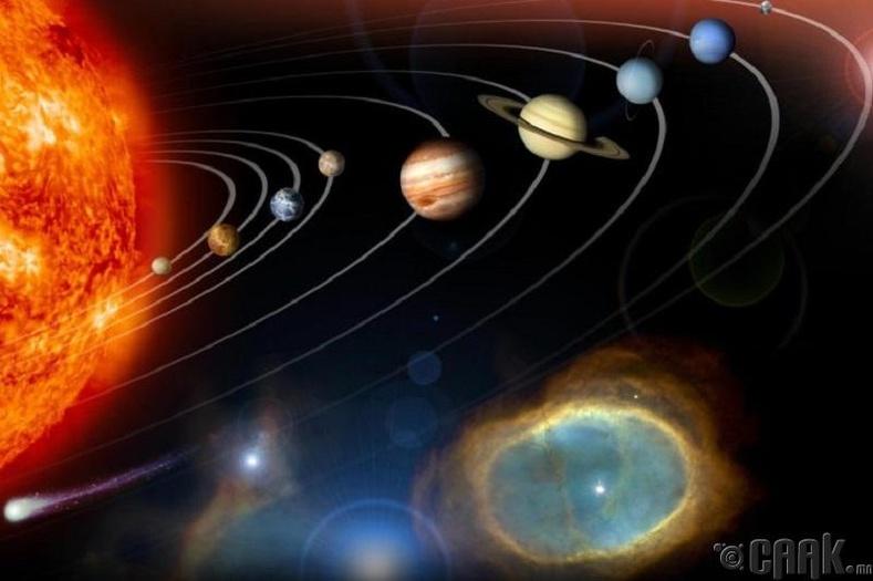 Нарны аймгуудын зураг