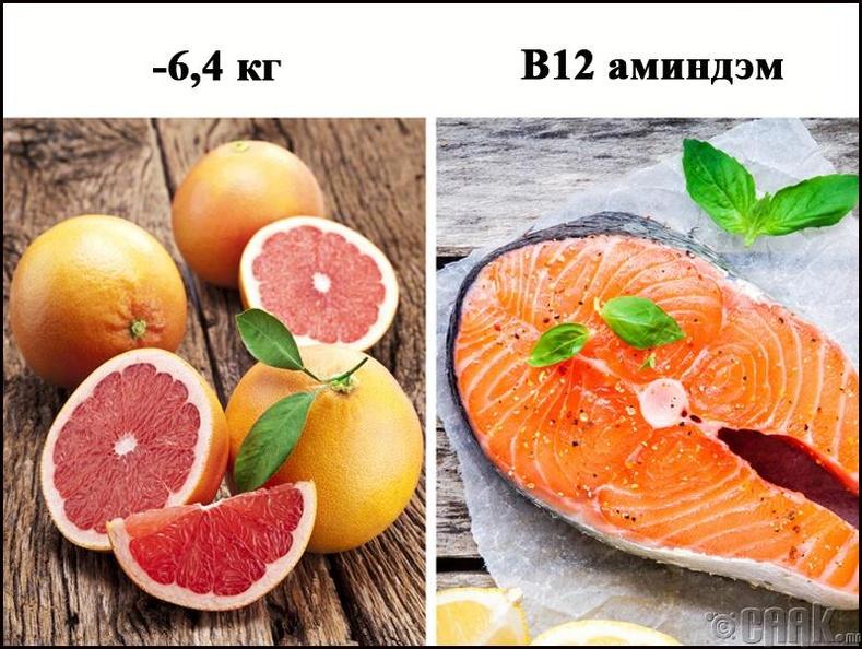 Грейпфрут болон загас