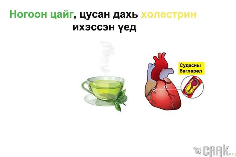 Ногоон цай - Зүрх