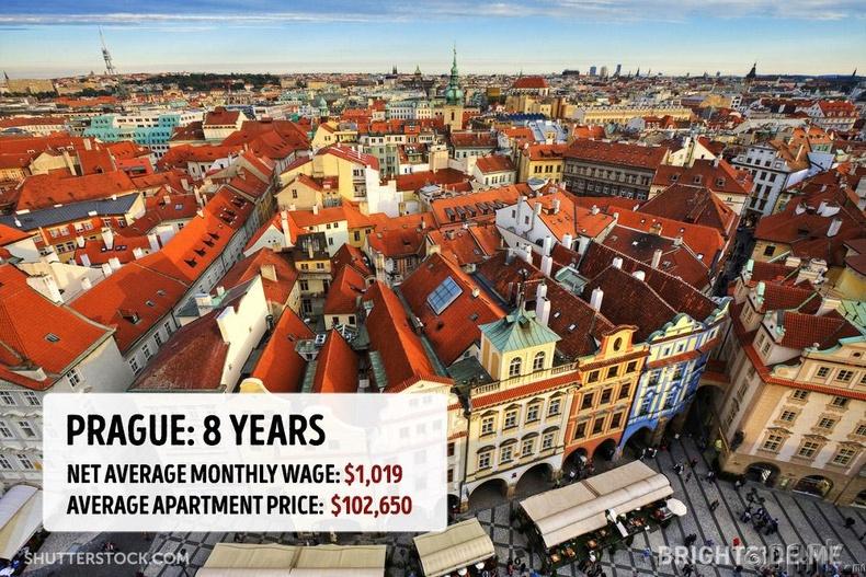 Чех - Прага